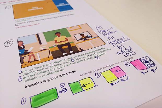 Abstract photo of the printed storyboard showing some of the ideas in illustrated format and several hand drawn notes to emphasise which areas to develop and how
