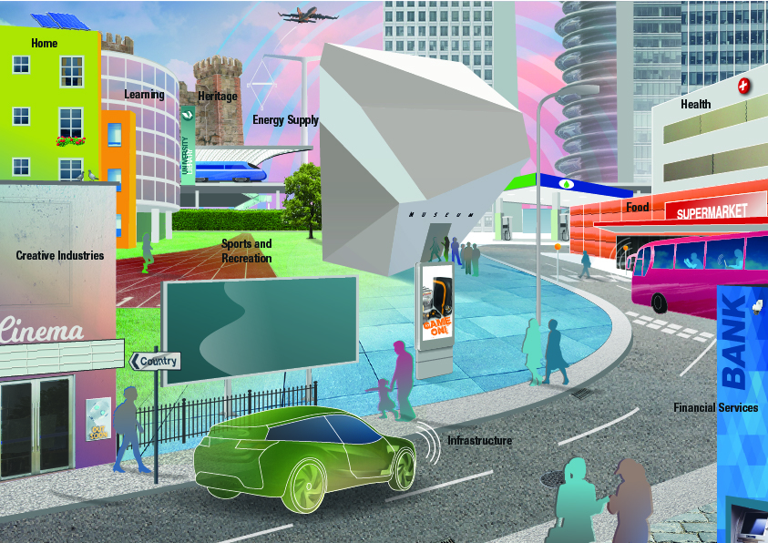 A detailed image of a city street featuring people, a car, a bus, a train station, a supermarket, a cinema, a running track, advertisements, a petrol station, a library, a castle, a bank, a hospital and a sign pointing towards the 'Country'. The people are stylised as 'cut-outs'. Different parts of the image are labelled with the areas they represent: creative industries, home, learning, sports and recreation, infrastructure, heritage, energy supply, food, financial services and health.