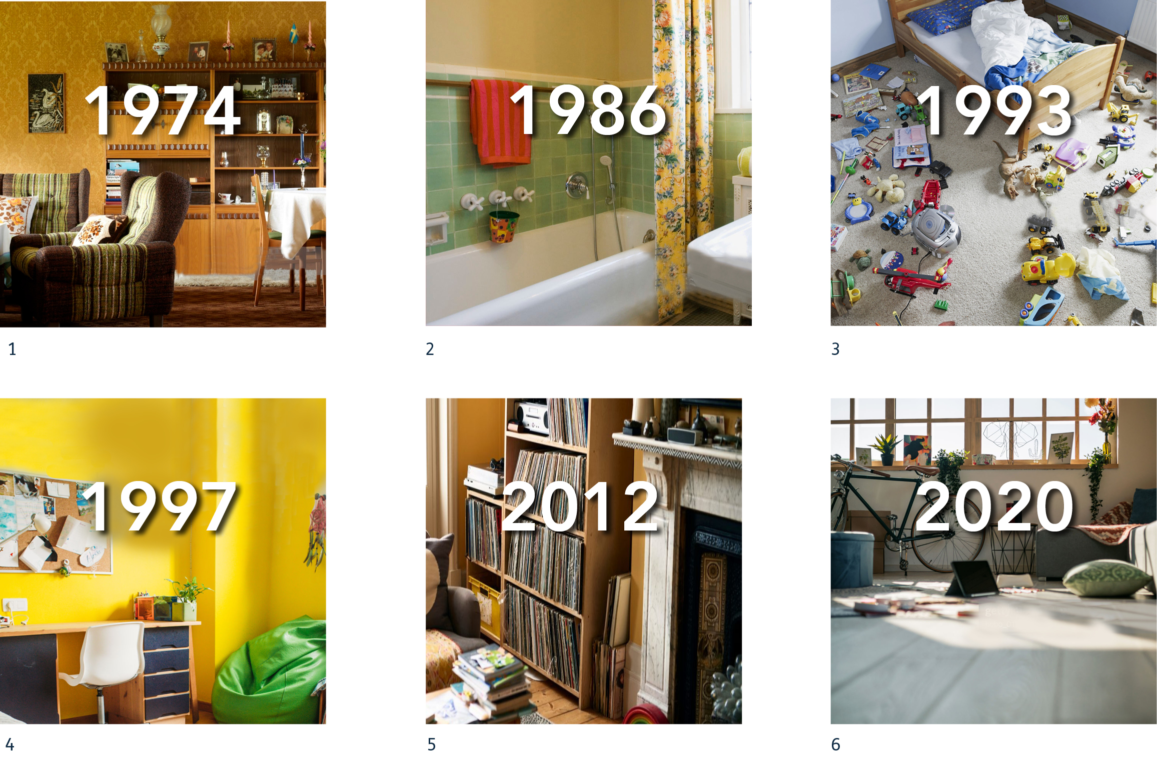 Storyboard of photographs showing different household rooms with the year overlaid on the image. In order: a lounge from 1974, a bathroom from 1986, a child's bedroom from 1993, a home study from 1997, a lounge from 2012 and a lounge from 2020.